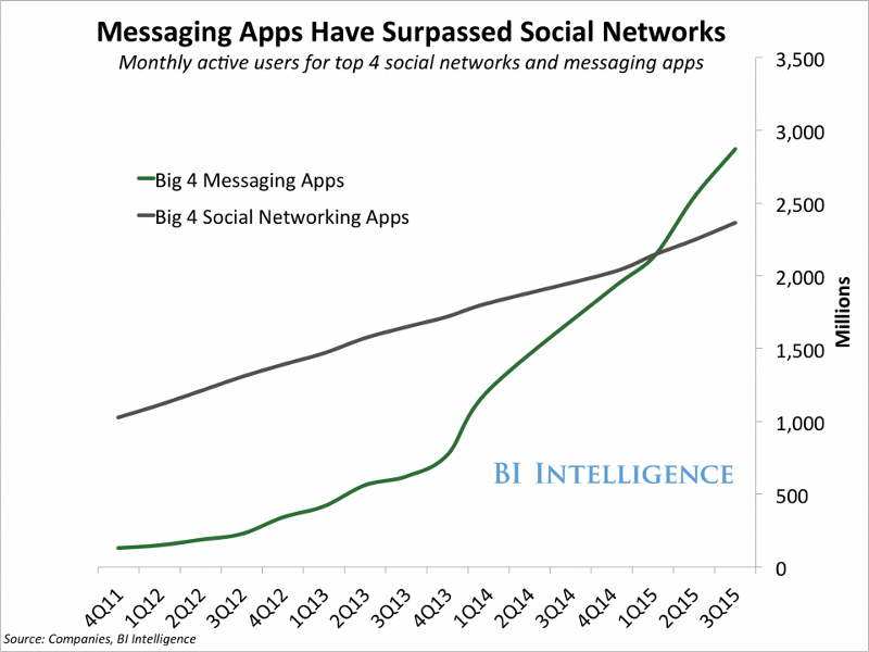 messaging-app