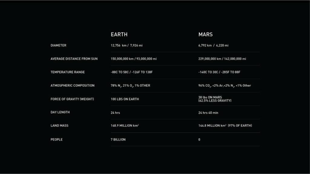 to-mars-3